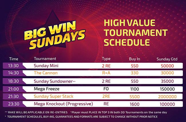 Sunday online poker tournament schedule